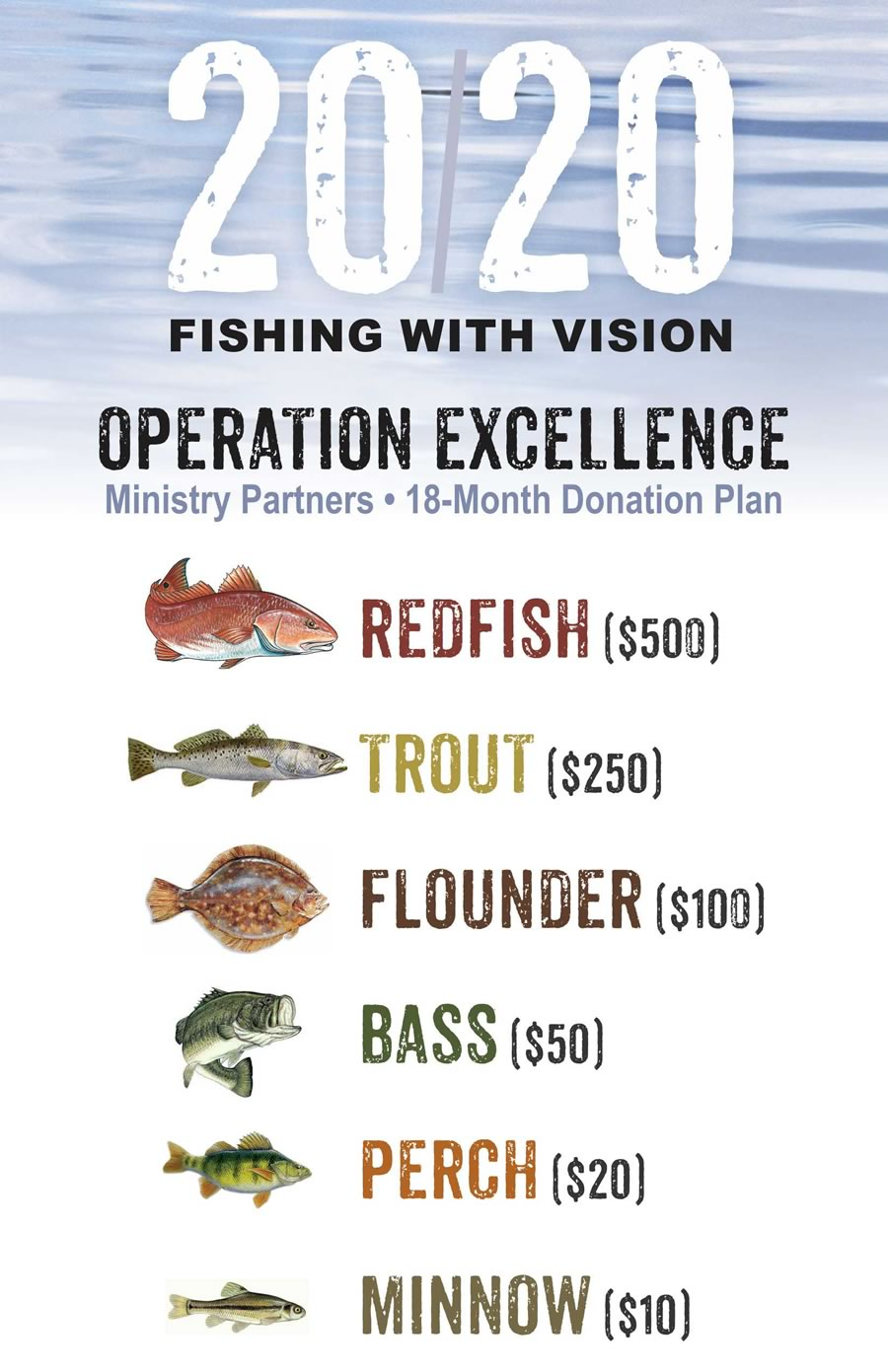 20/20 Operation Excellence